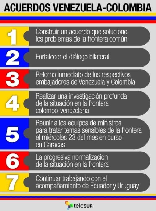 infografia_acuerdosvzlacolombia_520x700.jpg_1312221977.jpg_1312221977